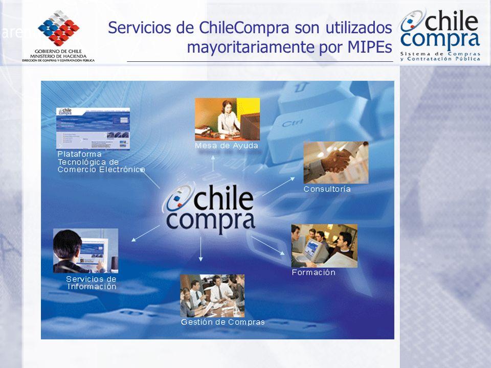 Servicios de ChileCompra son utilizados mayoritariamente por MIPEs