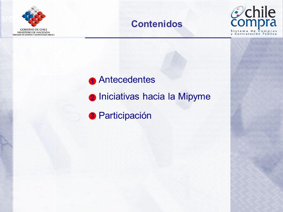 Participación en las Ventas por Tamaño de Empresa 3% 18% 15% 17% 2% 26% 80% 39% TOTAL PAÍS CHILECOMPRA Grande Mediana Pequeña Micro FUENTE: CCS, CHILE COMPRA, INE.