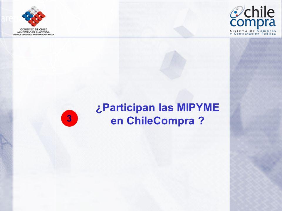 ¿Participan las MIPYME en ChileCompra 3