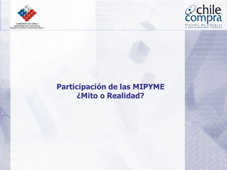 Participación de las MIPYME ¿Mito o Realidad
