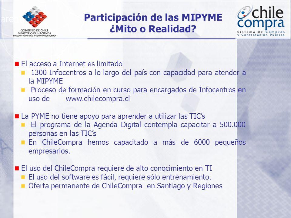 Participación de las MIPYME ¿Mito o Realidad.