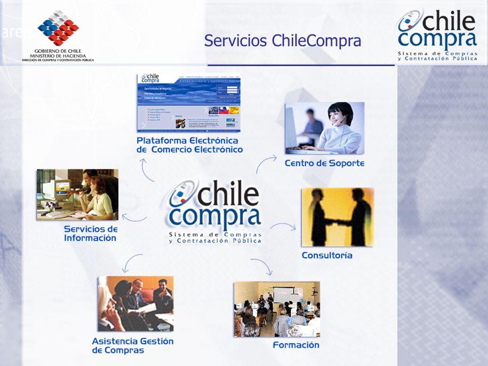www.chilecompra.cl Más de 83.000 empresas inscritas en ChileCompra, 50% ofertando A finales del año 2002 sólo participaban 4.200 empresas 42.000 adquisiciones mensuales (órdenes de compra) Durante el año 2002 sólo se registraban 500 y durante el 2003 15.000.