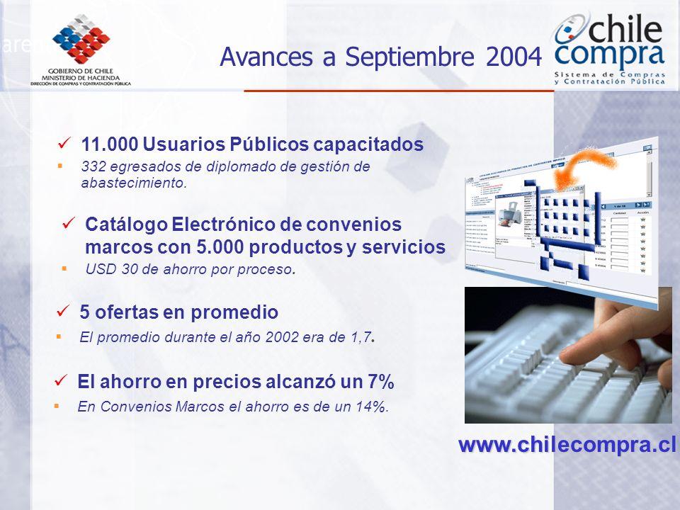 www.chilecompra.cl 5 ofertas en promedio El promedio durante el año 2002 era de 1,7.