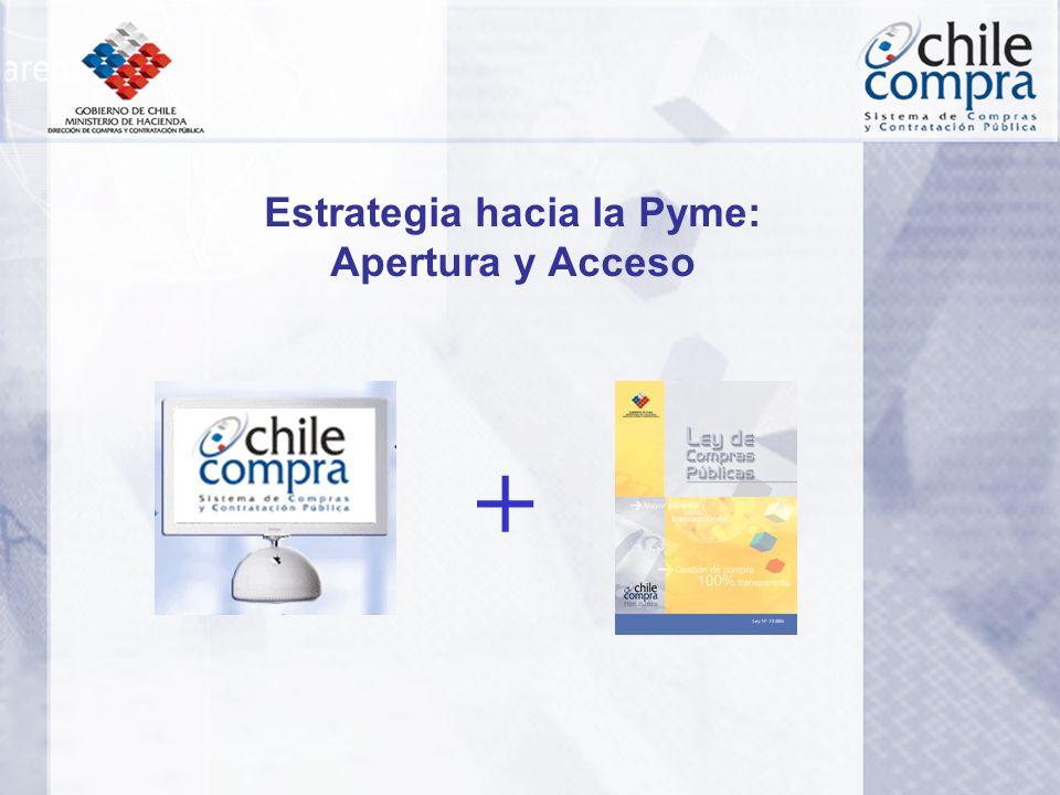 ¿Participan las MIPYME en ChileCompra ? 3