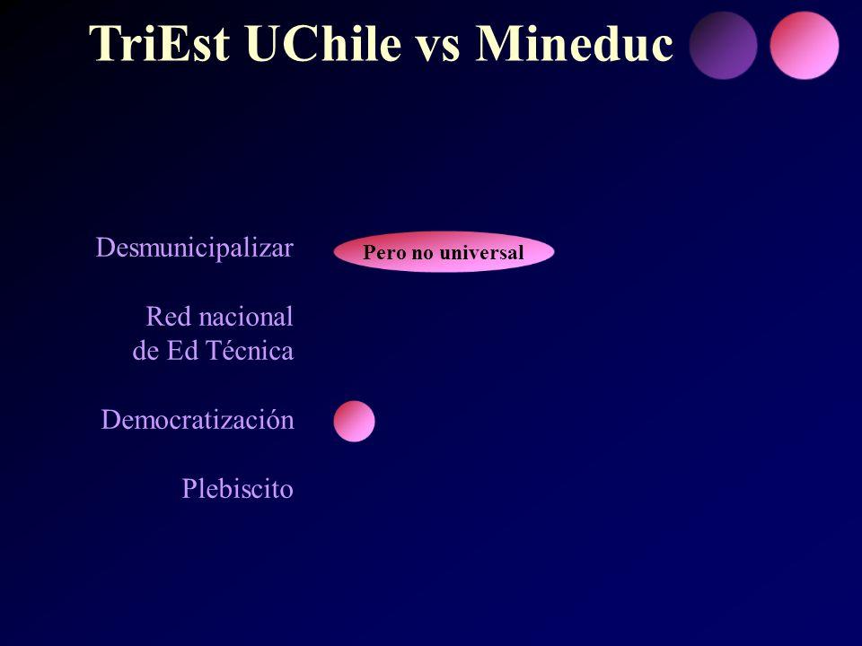 Desmunicipalizar Red nacional de Ed Técnica Democratización Plebiscito TriEst UChile vs Mineduc Pero no universal