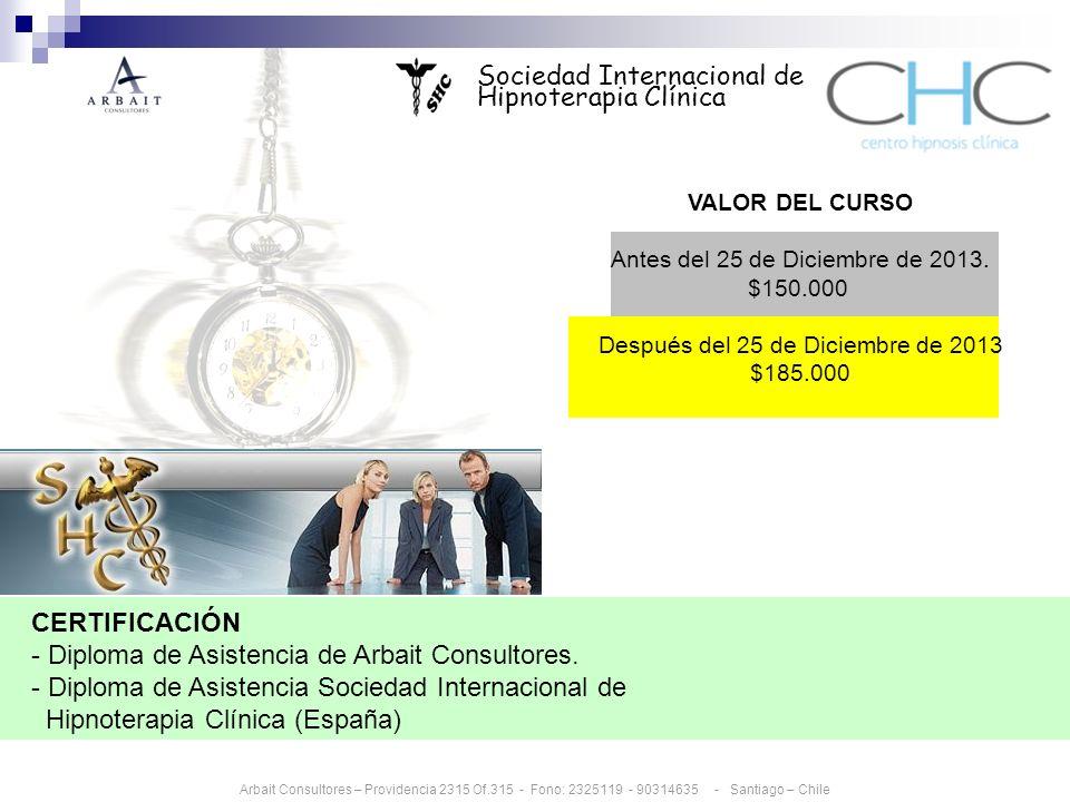 Sociedad Internacional de Hipnoterapia Clínica VALOR DEL CURSO Antes del 25 de Diciembre de 2013.