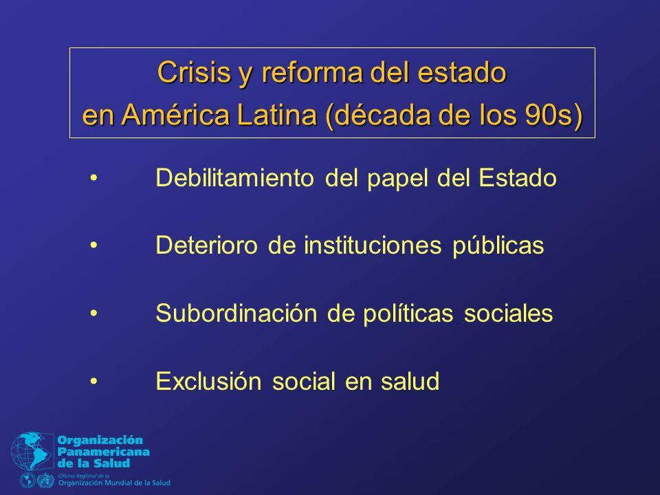 Debilitamiento del papel del Estado Deterioro de instituciones públicas Subordinación de políticas sociales Exclusión social en salud Crisis y reforma del estado en América Latina (década de los 90s)