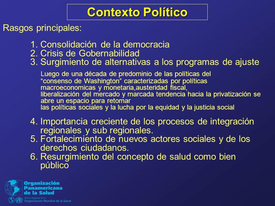 Contexto Político Rasgos principales: 1. Consolidación de la democracia 2.