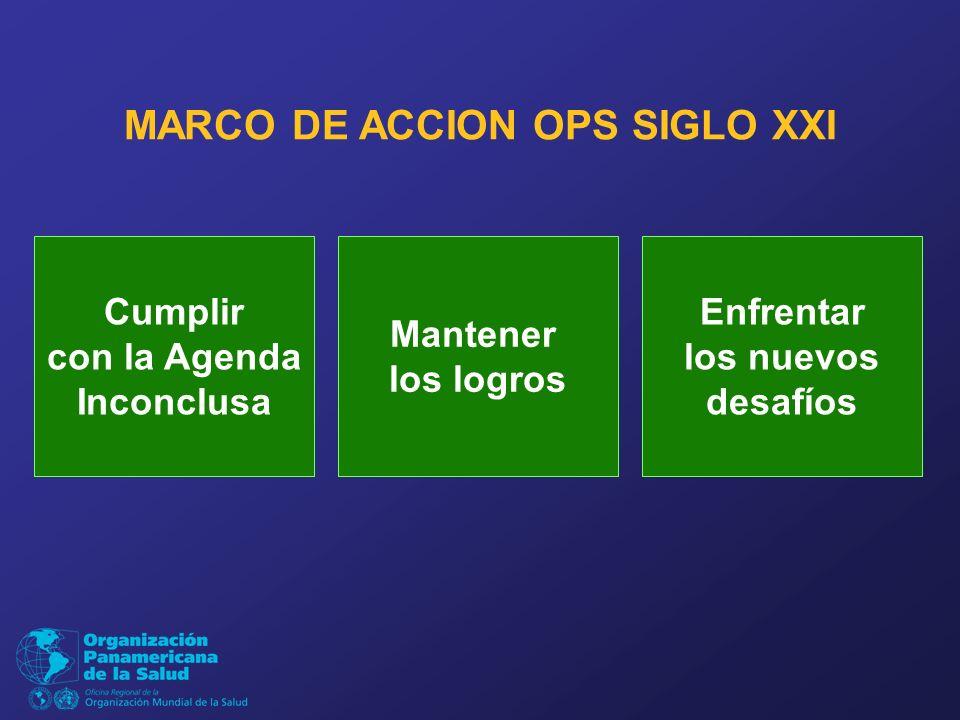 MARCO DE ACCION OPS SIGLO XXI Cumplir con la Agenda Inconclusa Mantener los logros Enfrentar los nuevos desafíos