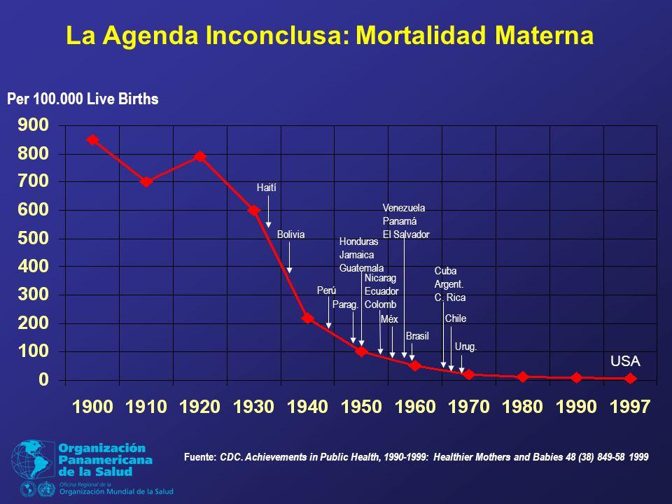La Agenda Inconclusa: Mortalidad Materna Fuente: CDC.