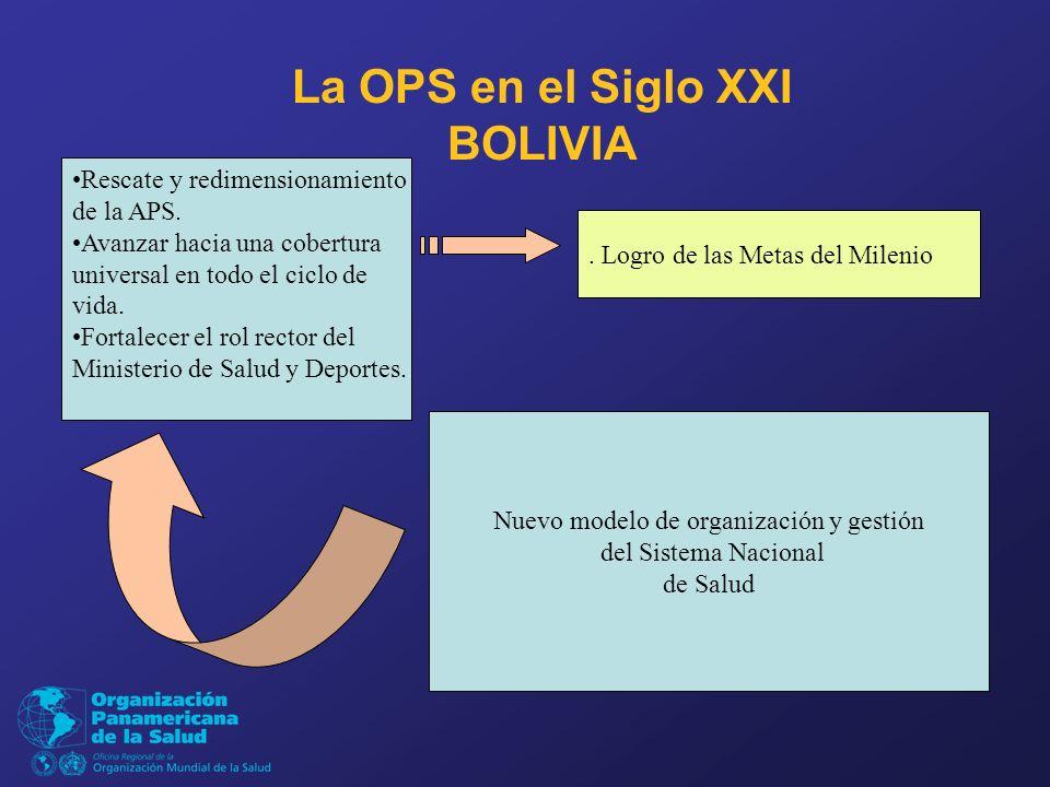 La OPS en el Siglo XXI BOLIVIA Rescate y redimensionamiento de la APS.