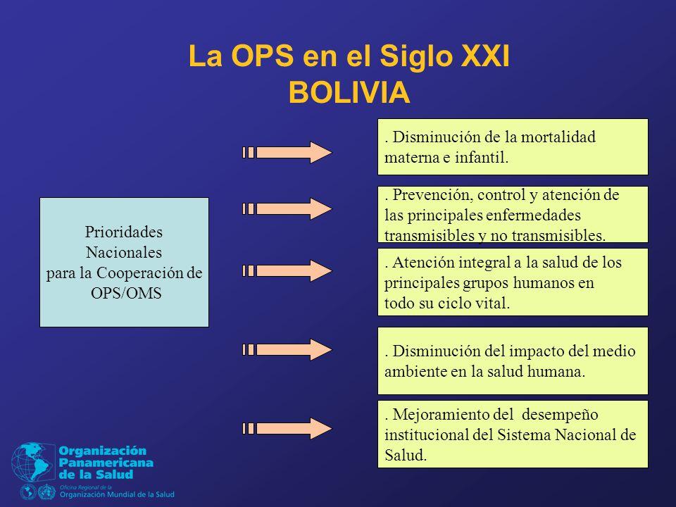 La OPS en el Siglo XXI BOLIVIA Prioridades Nacionales para la Cooperación de OPS/OMS.