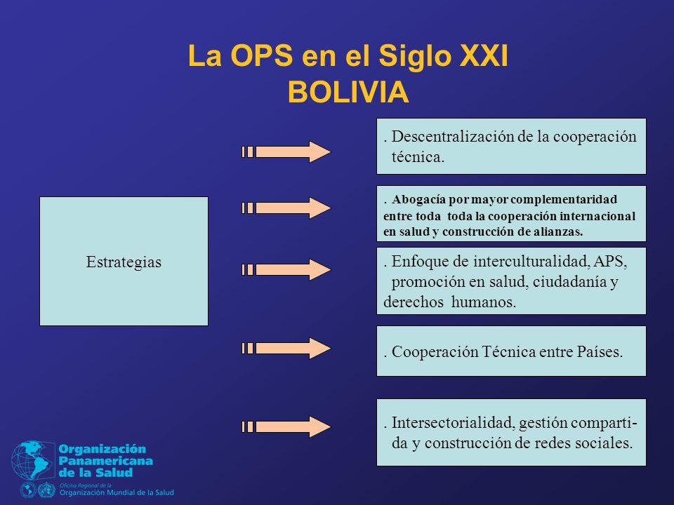 La OPS en el Siglo XXI BOLIVIA Estrategias. Descentralización de la cooperación técnica..