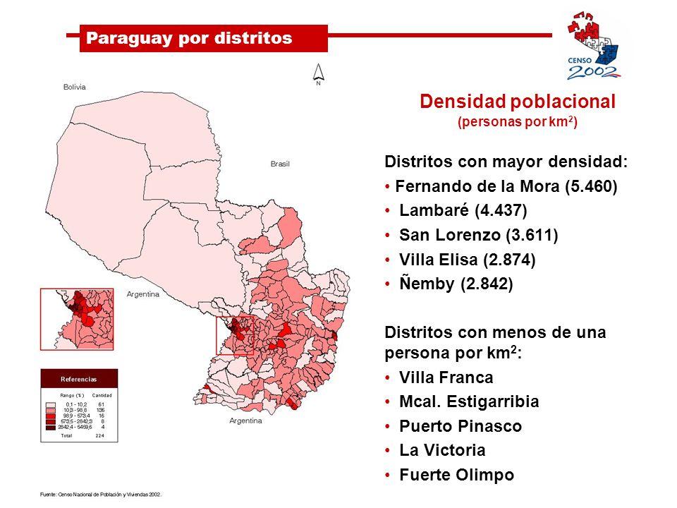 Distritos con mayor densidad: Fernando de la Mora (5.460) Lambaré (4.437) San Lorenzo (3.611) Villa Elisa (2.874) Ñemby (2.842) Distritos con menos de una persona por km 2 : Villa Franca Mcal.