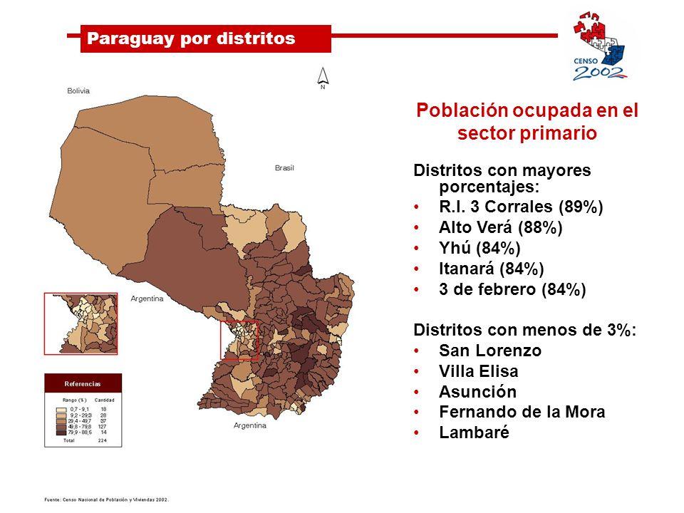 Paraguay por distritos Población ocupada en el sector primario Distritos con mayores porcentajes: R.I.