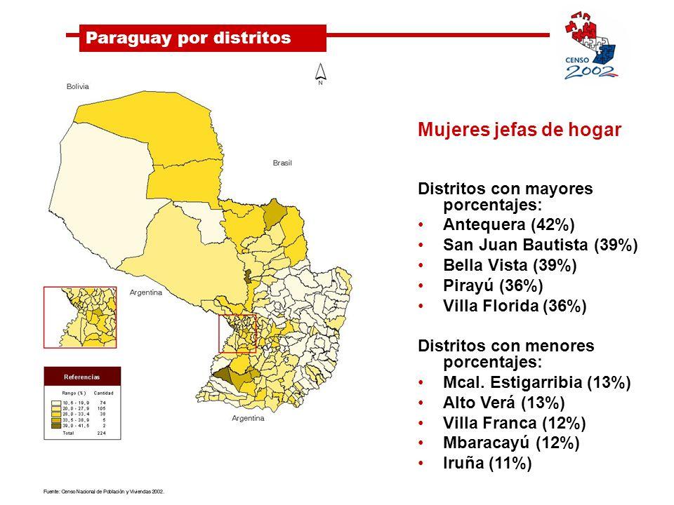 Paraguay por distritos Mujeres jefas de hogar Distritos con mayores porcentajes: Antequera (42%) San Juan Bautista (39%) Bella Vista (39%) Pirayú (36%) Villa Florida (36%) Distritos con menores porcentajes: Mcal.