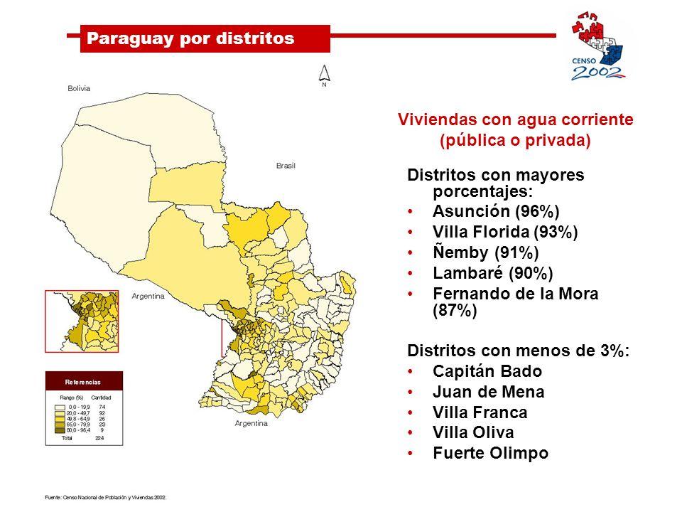 Paraguay por distritos Viviendas con agua corriente (pública o privada) Distritos con mayores porcentajes: Asunción (96%) Villa Florida (93%) Ñemby (91%) Lambaré (90%) Fernando de la Mora (87%) Distritos con menos de 3%: Capitán Bado Juan de Mena Villa Franca Villa Oliva Fuerte Olimpo