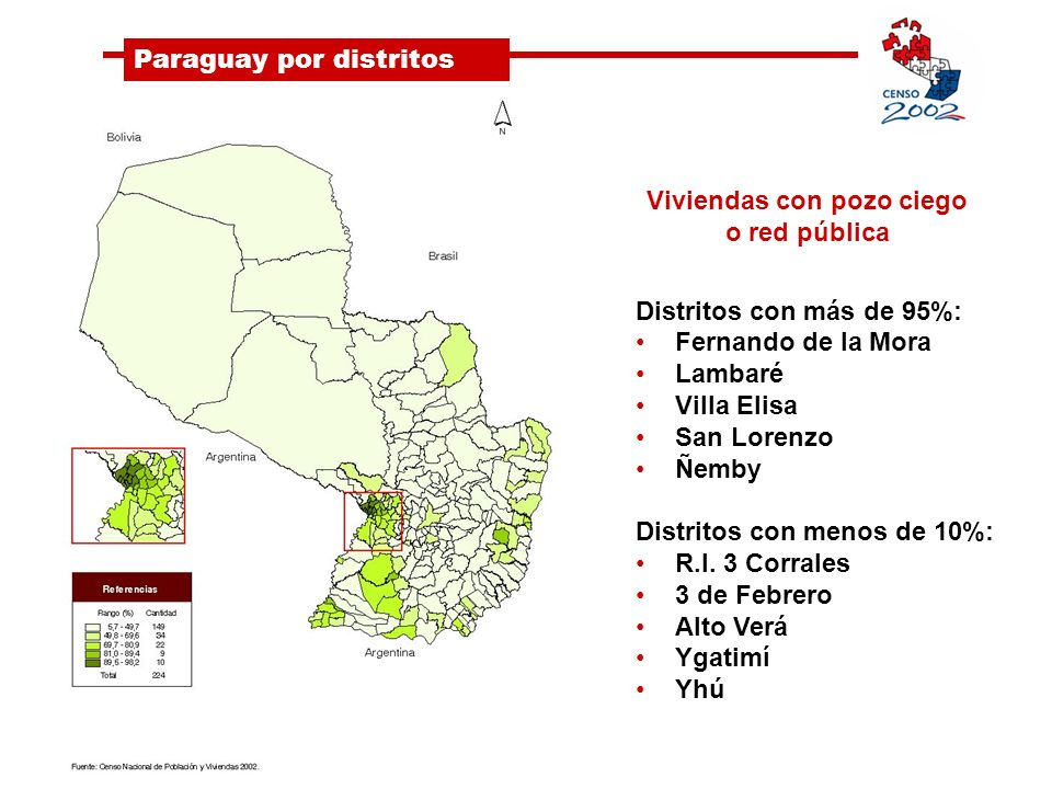 Paraguay por distritos Viviendas con pozo ciego o red pública Distritos con más de 95%: Fernando de la Mora Lambaré Villa Elisa San Lorenzo Ñemby Distritos con menos de 10%: R.I.