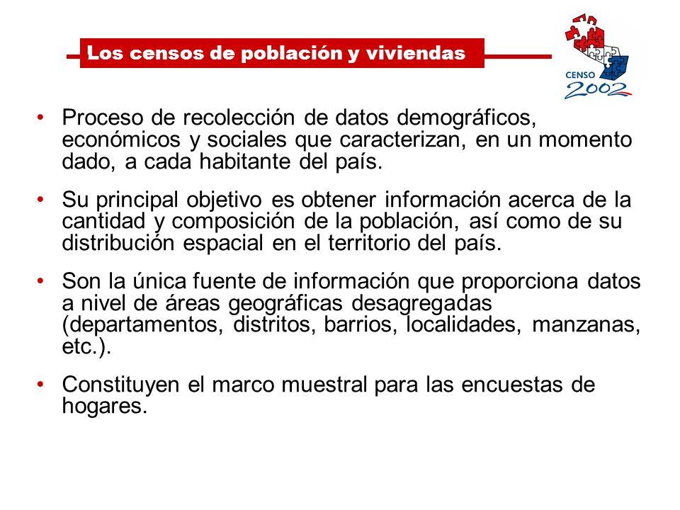 Permiten definir la distribución de los recursos, de acuerdo a la cantidad de población de los municipios.