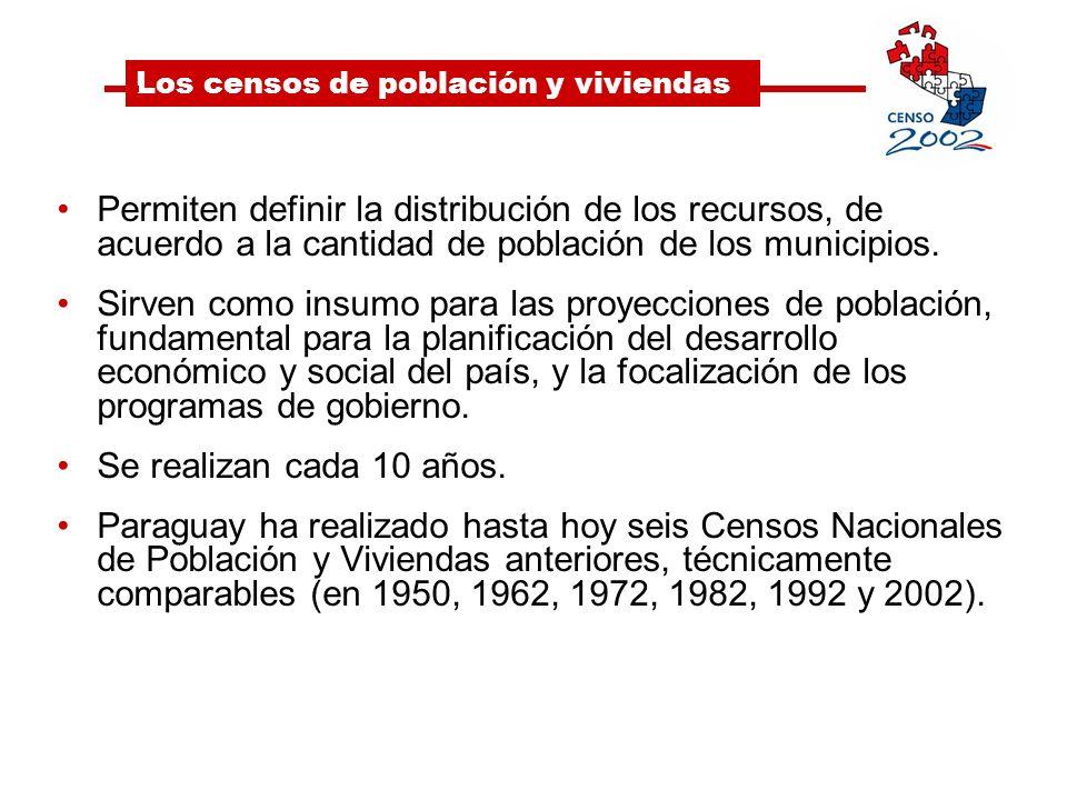Paraguay por distritos Porcentaje de hogares con acceso a servicios básicos 17,5 38,8 59,0 89,1 31,5 52,7 16,8 27,0 13,7 21,2 33,6 11,1 20,5 10,0 53,6 7,9 1972198219922002 Luz eléctricaAgua corriente Baño con pozo ciegoRecolección de basura