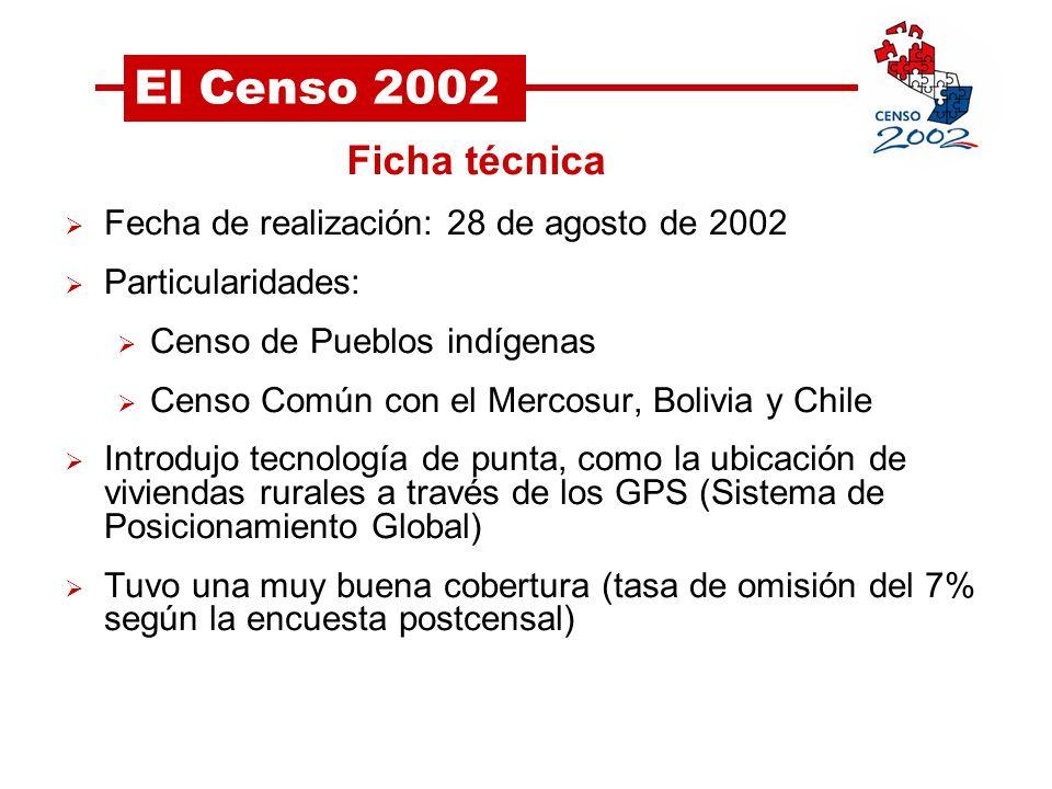 Fecha de realización: 28 de agosto de 2002 Particularidades: Censo de Pueblos indígenas Censo Común con el Mercosur, Bolivia y Chile Introdujo tecnología de punta, como la ubicación de viviendas rurales a través de los GPS (Sistema de Posicionamiento Global) Tuvo una muy buena cobertura (tasa de omisión del 7% según la encuesta postcensal) El Censo 2002 Ficha técnica