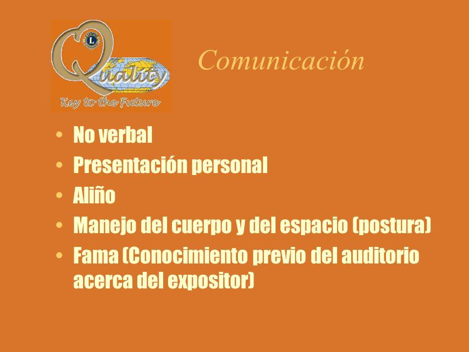 Comunicación No verbal Presentación personal Aliño Manejo del cuerpo y del espacio (postura) Fama (Conocimiento previo del auditorio acerca del expositor)
