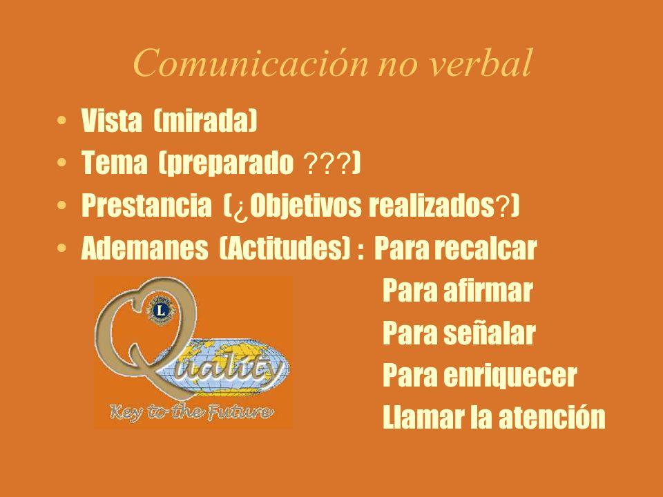 Comunicación no verbal Vista (mirada) Tema (preparado ??.