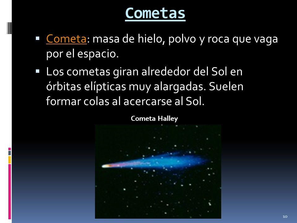 Cometas Cometa: masa de hielo, polvo y roca que vaga por el espacio. Cometa Los cometas giran alrededor del Sol en órbitas elípticas muy alargadas. Su