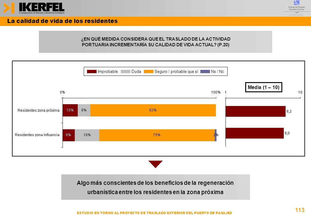 113 ESTUDIO EN TORNO AL PROYECTO DE TRASLADO EXTERIOR DEL PUERTO DE PASAJES Media (1 – 10) ImprobableDudaSeguro / probable que síNs / Nc La calidad de vida de los residentes ¿EN QUÉ MEDIDA CONSIDERA QUE EL TRASLADO DE LA ACTIVIDAD PORTUARIA INCREMENTARÍA SU CALIDAD DE VIDA ACTUAL.