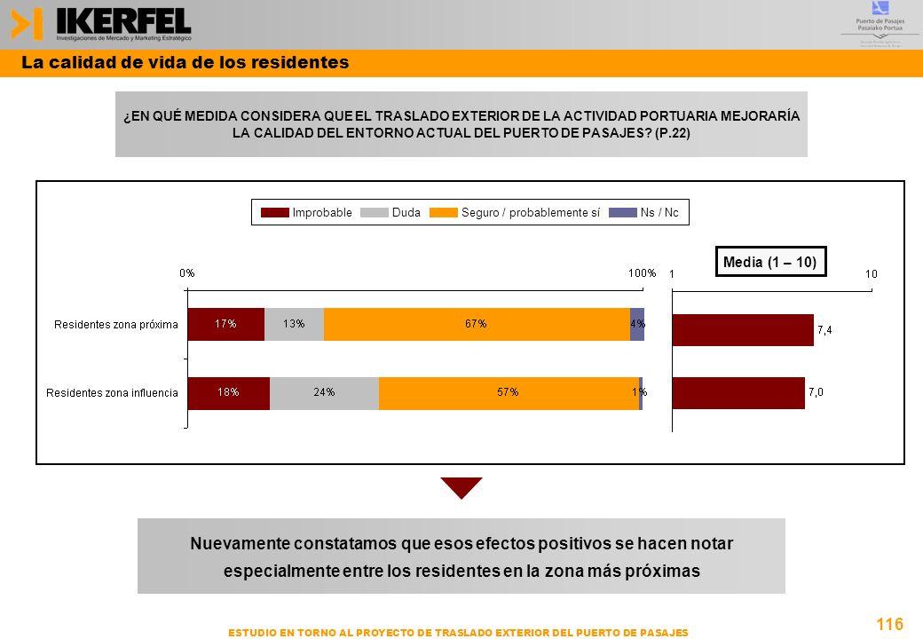 116 ESTUDIO EN TORNO AL PROYECTO DE TRASLADO EXTERIOR DEL PUERTO DE PASAJES Media (1 – 10) ImprobableDudaSeguro / probablemente síNs / Nc La calidad d