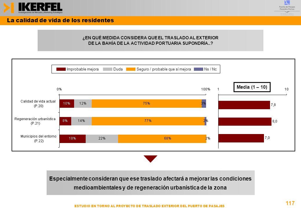 117 ESTUDIO EN TORNO AL PROYECTO DE TRASLADO EXTERIOR DEL PUERTO DE PASAJES Media (1 – 10) Improbable mejoraDudaSeguro / probable que sí mejoraNs / Nc La calidad de vida de los residentes ¿EN QUÉ MEDIDA CONSIDERA QUE EL TRASLADO AL EXTERIOR DE LA BAHÍA DE LA ACTIVIDAD PORTUARIA SUPONDRÍA...