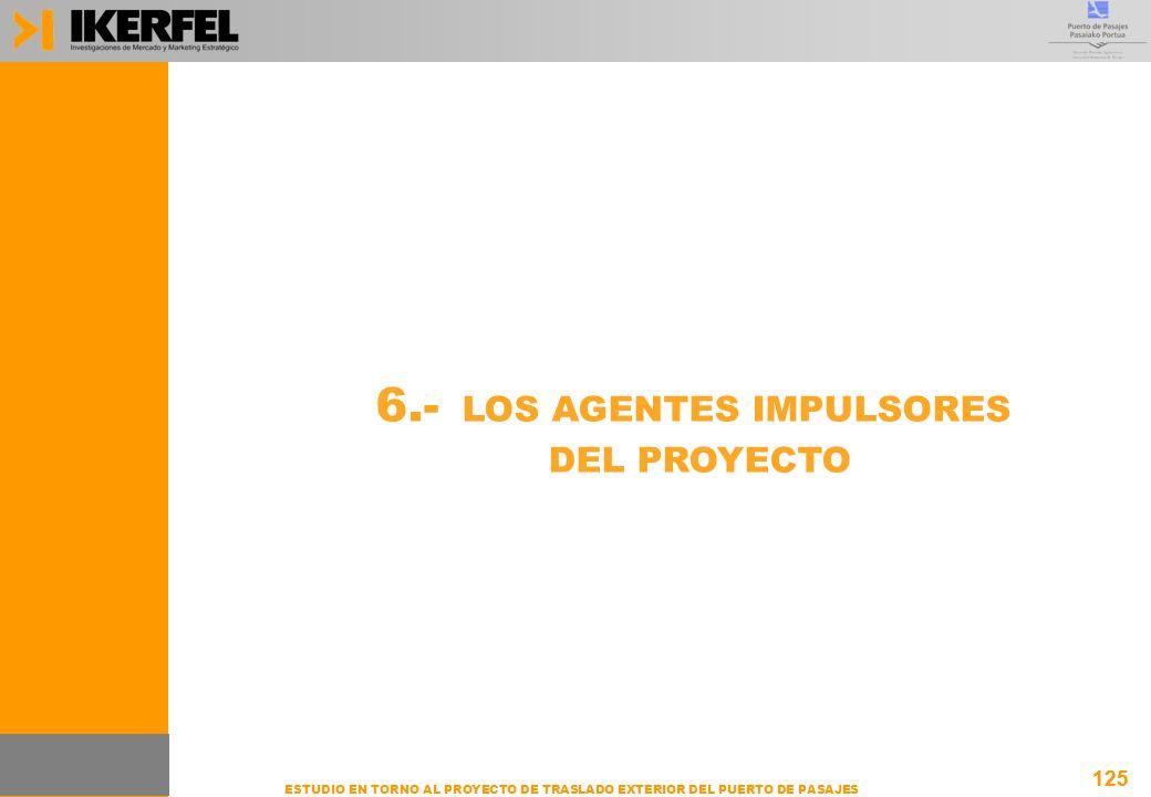 125 ESTUDIO EN TORNO AL PROYECTO DE TRASLADO EXTERIOR DEL PUERTO DE PASAJES 6.- LOS AGENTES IMPULSORES DEL PROYECTO 125