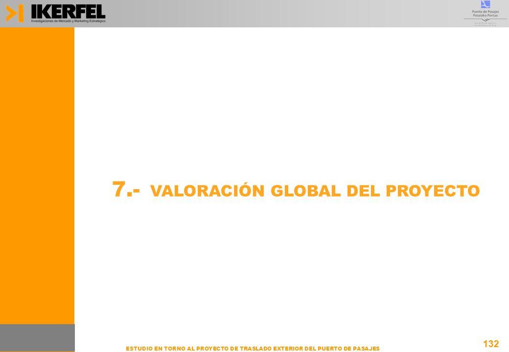 132 ESTUDIO EN TORNO AL PROYECTO DE TRASLADO EXTERIOR DEL PUERTO DE PASAJES 7.- VALORACIÓN GLOBAL DEL PROYECTO 132