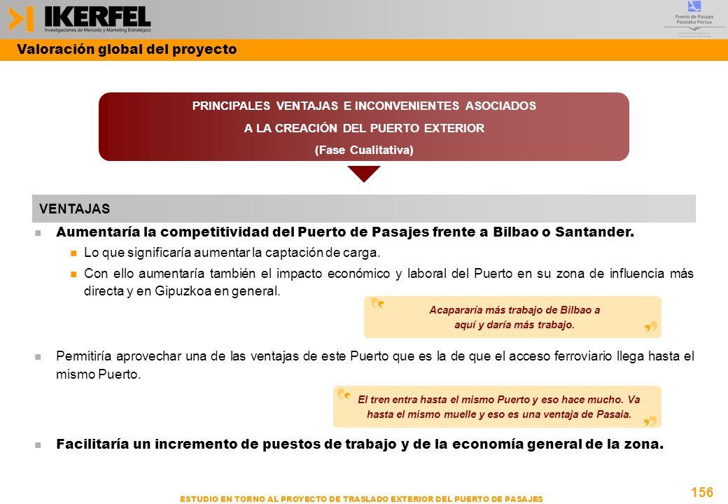 156 ESTUDIO EN TORNO AL PROYECTO DE TRASLADO EXTERIOR DEL PUERTO DE PASAJES PRINCIPALES VENTAJAS E INCONVENIENTES ASOCIADOS A LA CREACIÓN DEL PUERTO EXTERIOR (Fase Cualitativa) n Aumentaría la competitividad del Puerto de Pasajes frente a Bilbao o Santander.