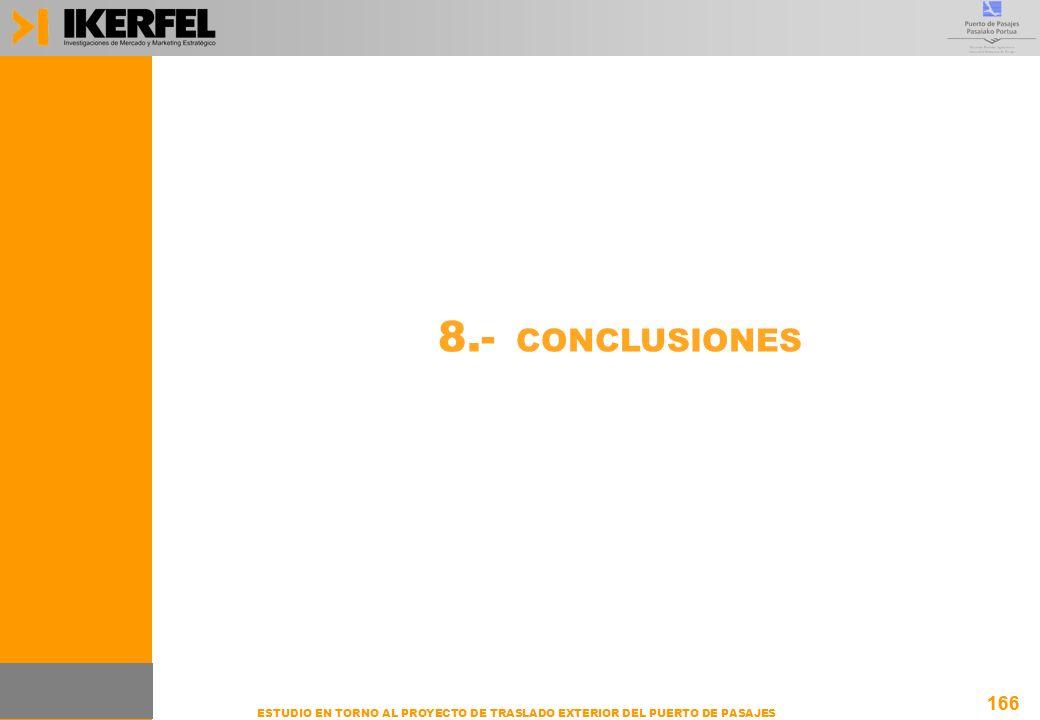166 ESTUDIO EN TORNO AL PROYECTO DE TRASLADO EXTERIOR DEL PUERTO DE PASAJES 8.- CONCLUSIONES 166