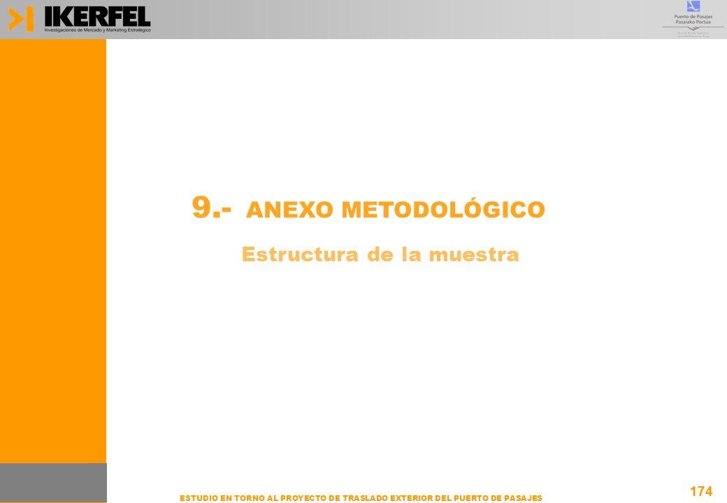 174 ESTUDIO EN TORNO AL PROYECTO DE TRASLADO EXTERIOR DEL PUERTO DE PASAJES 9.- ANEXO METODOLÓGICO 174 Estructura de la muestra