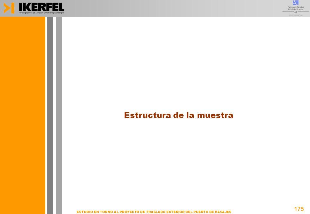 175 ESTUDIO EN TORNO AL PROYECTO DE TRASLADO EXTERIOR DEL PUERTO DE PASAJES Estructura de la muestra
