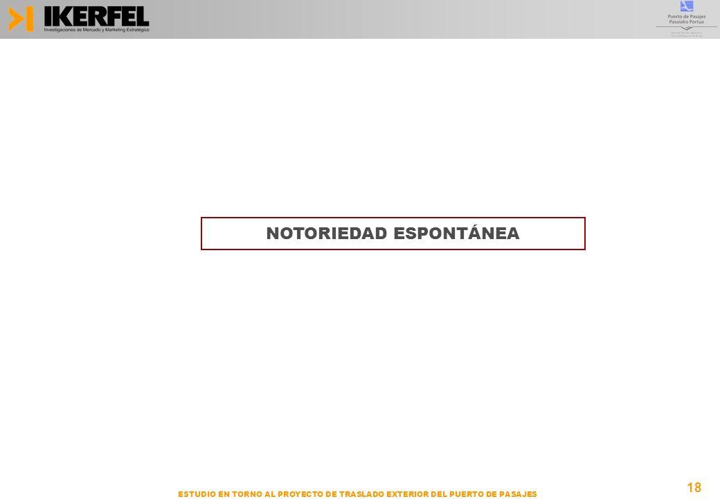 18 ESTUDIO EN TORNO AL PROYECTO DE TRASLADO EXTERIOR DEL PUERTO DE PASAJES NOTORIEDAD ESPONTÁNEA