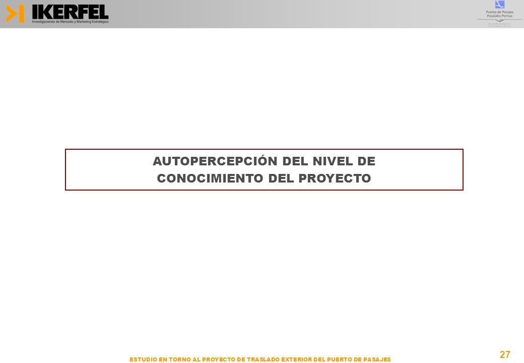 27 ESTUDIO EN TORNO AL PROYECTO DE TRASLADO EXTERIOR DEL PUERTO DE PASAJES AUTOPERCEPCIÓN DEL NIVEL DE CONOCIMIENTO DEL PROYECTO