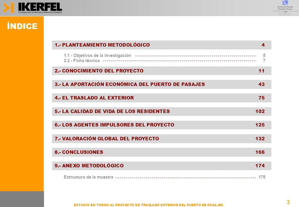 3 ESTUDIO EN TORNO AL PROYECTO DE TRASLADO EXTERIOR DEL PUERTO DE PASAJES 1.- PLANTEAMIENTO METODOLÓGICO4 2.- CONOCIMIENTO DEL PROYECTO11 ÍNDICE 1.1 - Objetivos de la investigación5 2.2 - Ficha técnica7 8.- CONCLUSIONES166 9.- ANEXO METODOLÓGICO174 Estructura de la muestra175 3.- LA APORTACIÓN ECONÓMICA DEL PUERTO DE PASAJES43 4.- EL TRASLADO AL EXTERIOR75 5.- LA CALIDAD DE VIDA DE LOS RESIDENTES102 6.- LOS AGENTES IMPULSORES DEL PROYECTO125 7.- VALORACIÓN GLOBAL DEL PROYECTO132