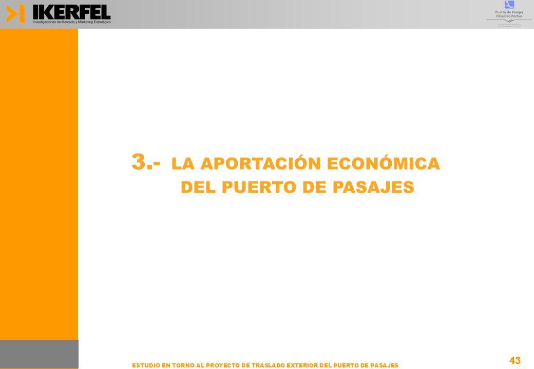 43 ESTUDIO EN TORNO AL PROYECTO DE TRASLADO EXTERIOR DEL PUERTO DE PASAJES 3.- LA APORTACIÓN ECONÓMICA DEL PUERTO DE PASAJES 43