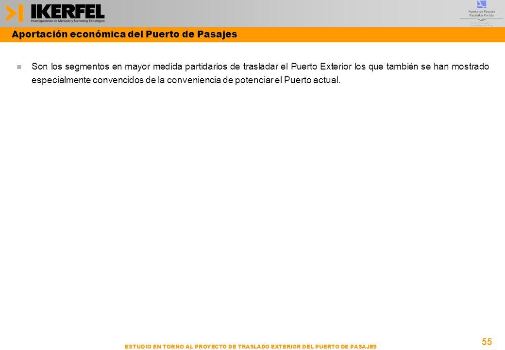 55 ESTUDIO EN TORNO AL PROYECTO DE TRASLADO EXTERIOR DEL PUERTO DE PASAJES n Son los segmentos en mayor medida partidarios de trasladar el Puerto Exte
