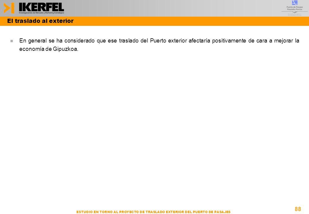 88 ESTUDIO EN TORNO AL PROYECTO DE TRASLADO EXTERIOR DEL PUERTO DE PASAJES n En general se ha considerado que ese traslado del Puerto exterior afectar