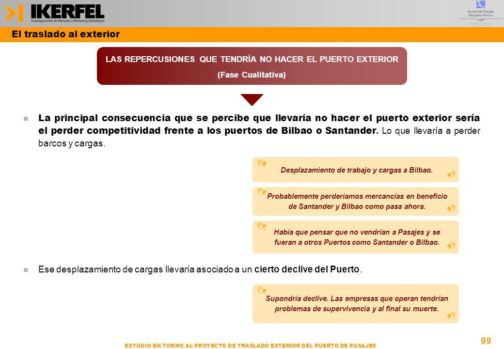 99 ESTUDIO EN TORNO AL PROYECTO DE TRASLADO EXTERIOR DEL PUERTO DE PASAJES LAS REPERCUSIONES QUE TENDRÍA NO HACER EL PUERTO EXTERIOR (Fase Cualitativa) La principal consecuencia que se percibe que llevaría no hacer el puerto exterior sería el perder competitividad frente a los puertos de Bilbao o Santander.