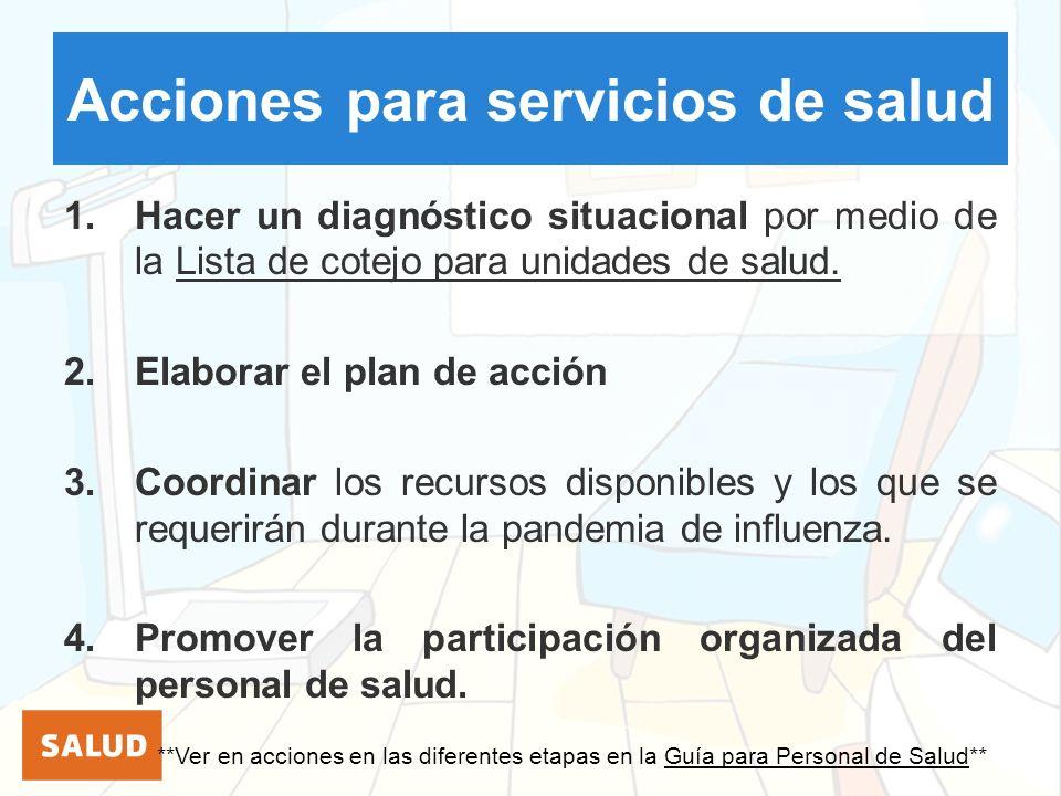 Acciones para servicios de salud 1.Hacer un diagnóstico situacional por medio de la Lista de cotejo para unidades de salud. 2.Elaborar el plan de acci