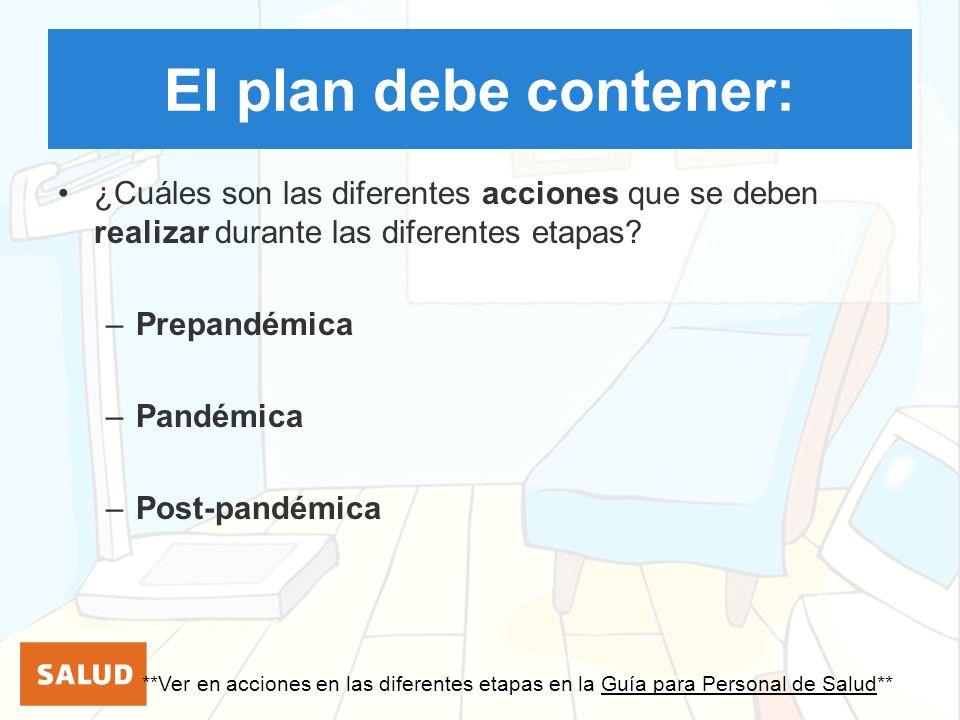 El plan debe contener: ¿Cuáles son las diferentes acciones que se deben realizar durante las diferentes etapas? –Prepandémica –Pandémica –Post-pandémi