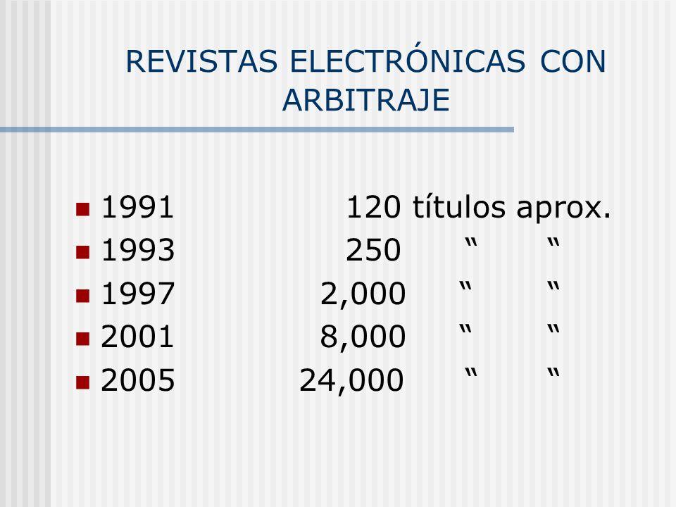 REVISTAS ELECTRÓNICAS CON ARBITRAJE 1991120 títulos aprox. 1993250 1997 2,000 2001 8,000 2005 24,000