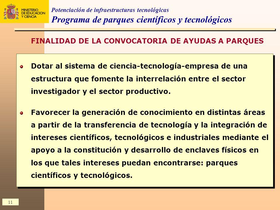 11 Potenciación de infraestructuras tecnológicas Programa de parques científicos y tecnológicos FINALIDAD DE LA CONVOCATORIA DE AYUDAS A PARQUES Dotar