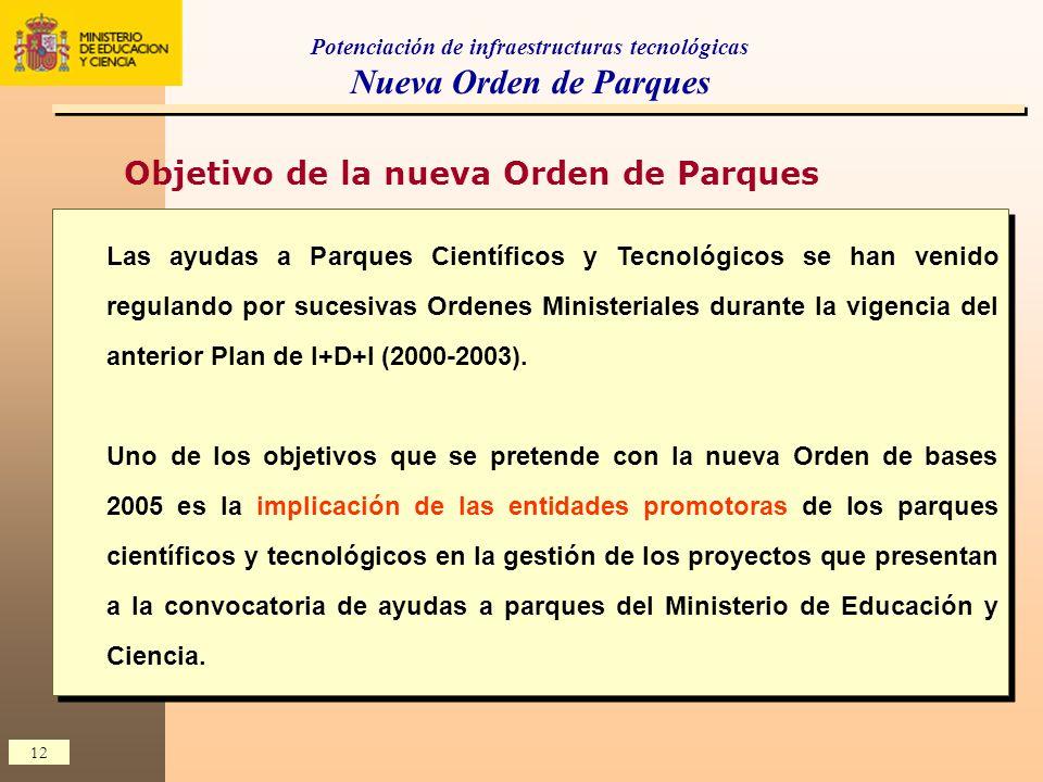 12 Las ayudas a Parques Científicos y Tecnológicos se han venido regulando por sucesivas Ordenes Ministeriales durante la vigencia del anterior Plan d