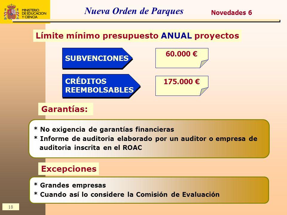 18 Nueva Orden de Parques Novedades 6 Límite mínimo presupuesto ANUAL proyectos SUBVENCIONES 60.000 CRÉDITOS REEMBOLSABLES CRÉDITOS REEMBOLSABLES 175.
